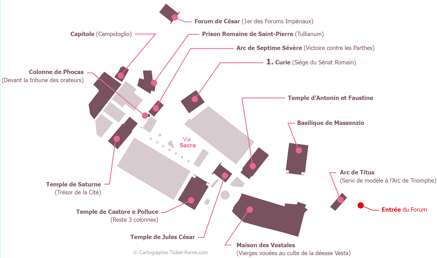 forum romain carte plan